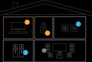 intelligent home audio