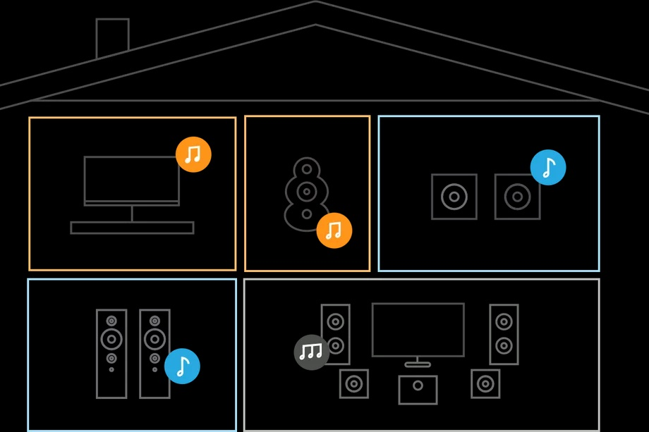 intelligent home audio