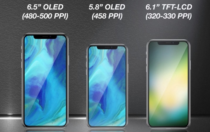 iPhones next year